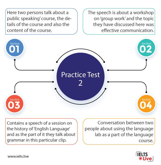 IELTS Listening Practice Test 2